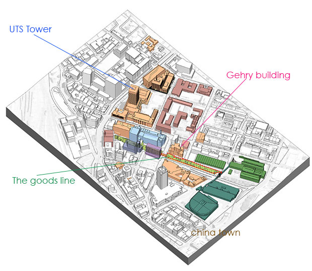 UTS-map-Gehry